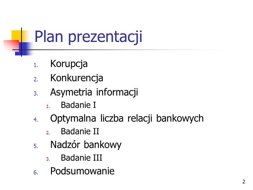 Plan prezentacji Korupcja Konkurencja Asymetria informacji