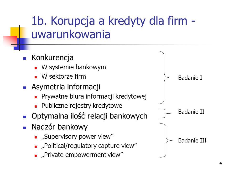 1b. Korupcja a kredyty dla firm - uwarunkowania
