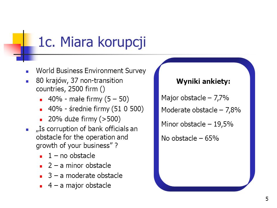 1c. Miara korupcji World Business Environment Survey