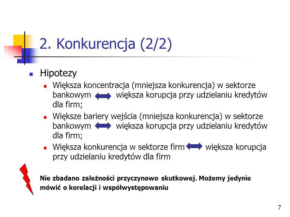 2. Konkurencja (2/2) Hipotezy