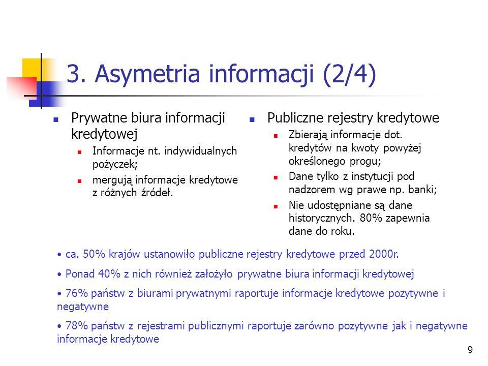 3. Asymetria informacji (2/4)