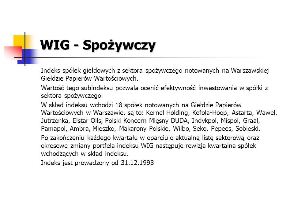WIG - Spożywczy Indeks spółek giełdowych z sektora spożywczego notowanych na Warszawskiej Giełdzie Papierów Wartościowych.
