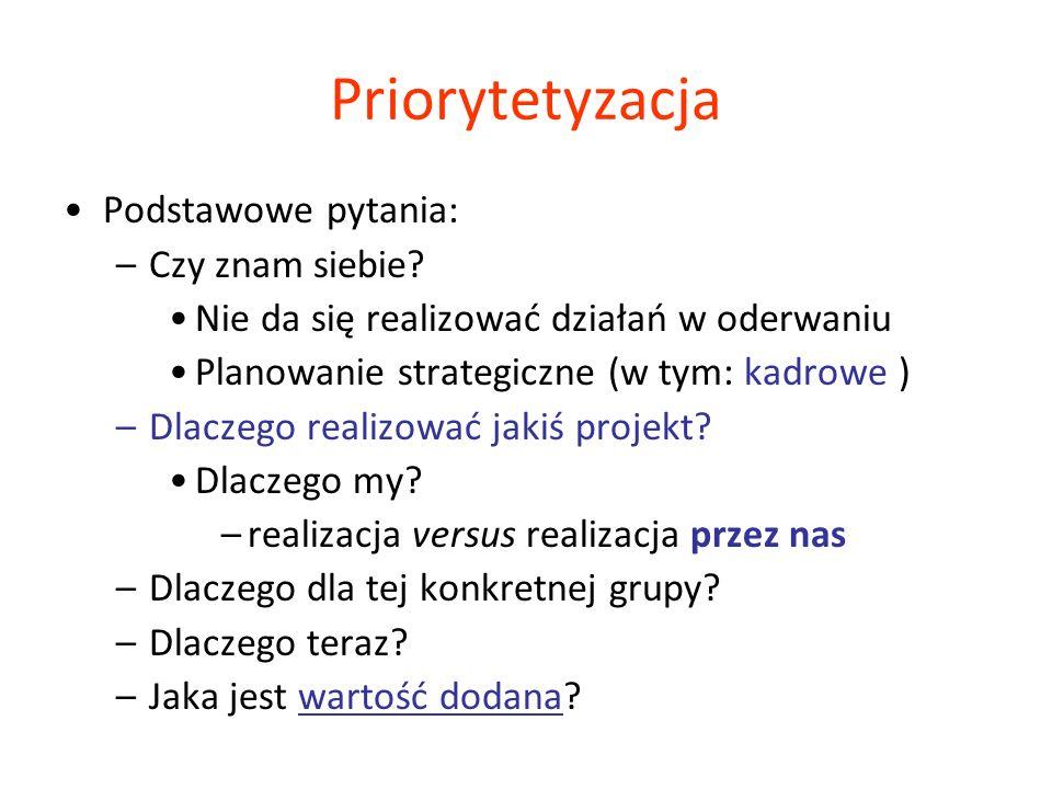 Priorytetyzacja Podstawowe pytania: Czy znam siebie