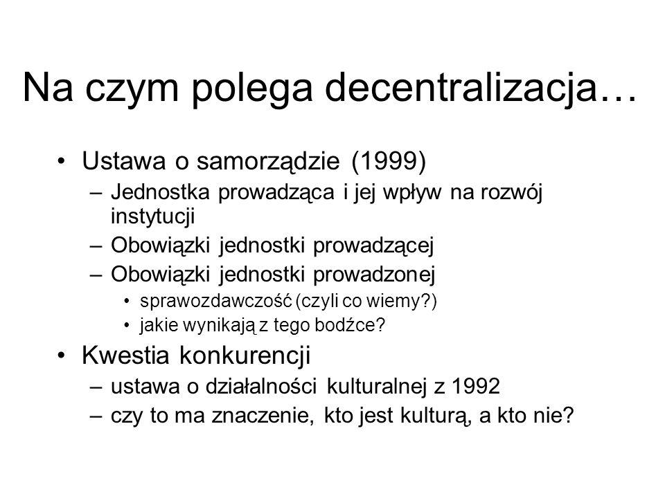 Na czym polega decentralizacja…