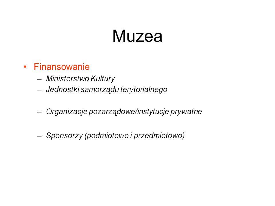 Muzea Finansowanie Ministerstwo Kultury