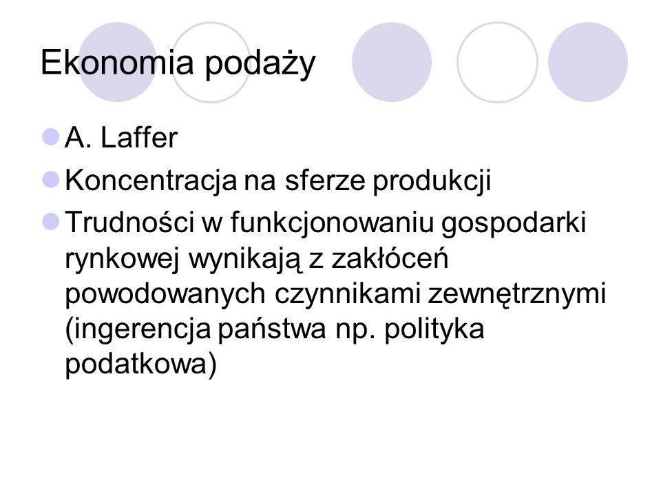 Ekonomia podaży A. Laffer Koncentracja na sferze produkcji