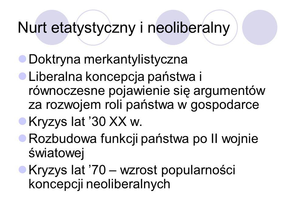 Nurt etatystyczny i neoliberalny