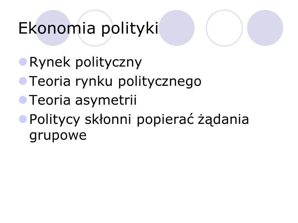 Ekonomia polityki Rynek polityczny Teoria rynku politycznego