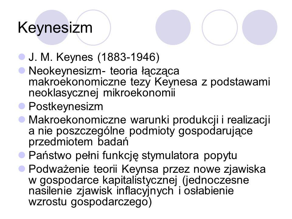 Keynesizm J. M. Keynes (1883-1946)
