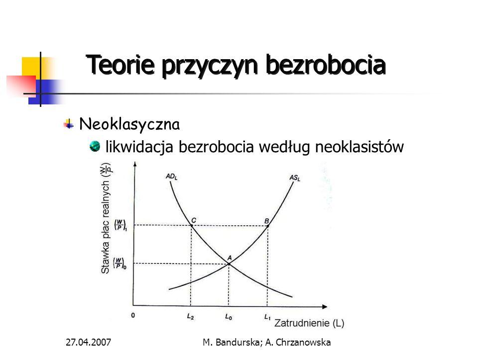 M. Bandurska; A. Chrzanowska