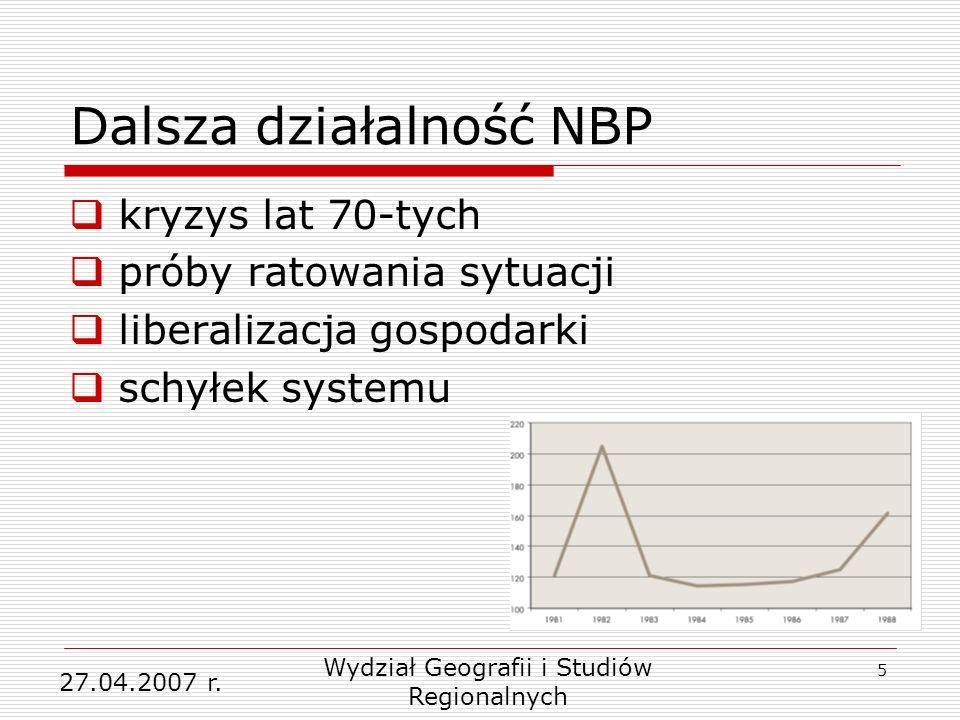 Dalsza działalność NBP