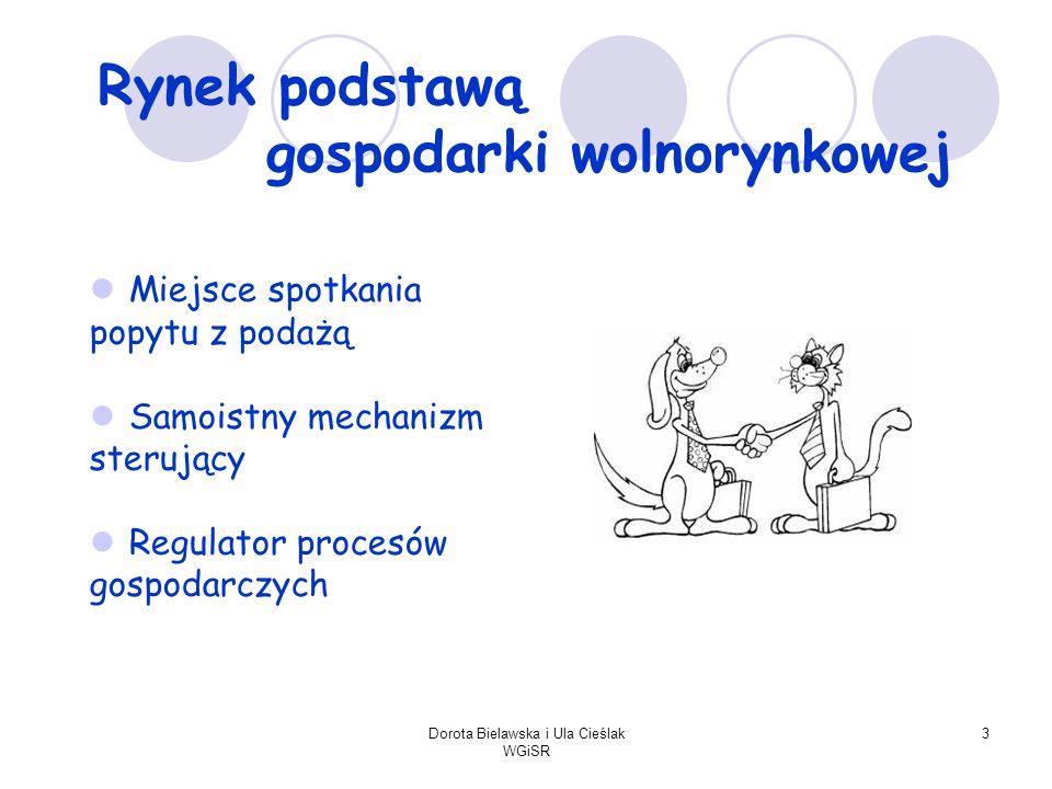 Dorota Bielawska i Ula Cieślak WGiSR