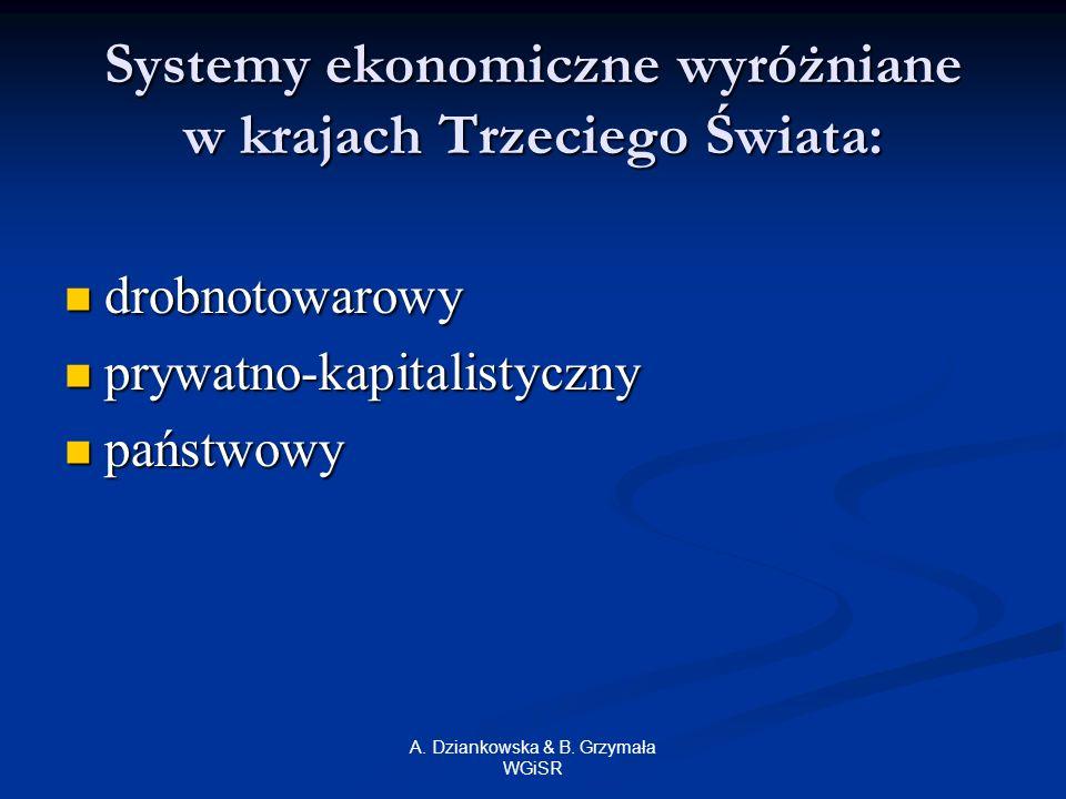 Systemy ekonomiczne wyróżniane w krajach Trzeciego Świata: