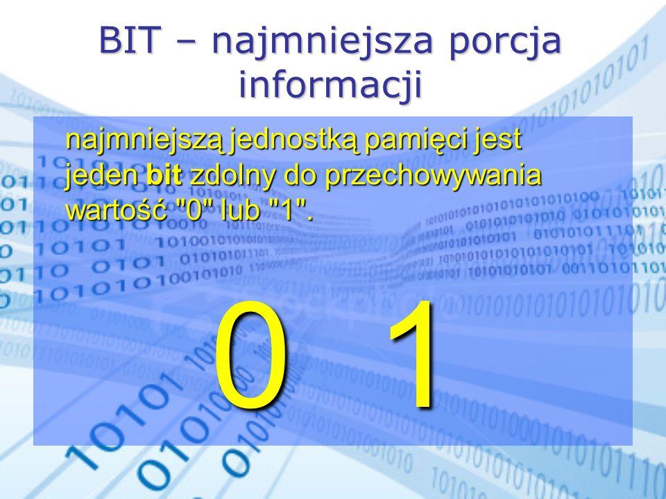BIT – najmniejsza porcja informacji
