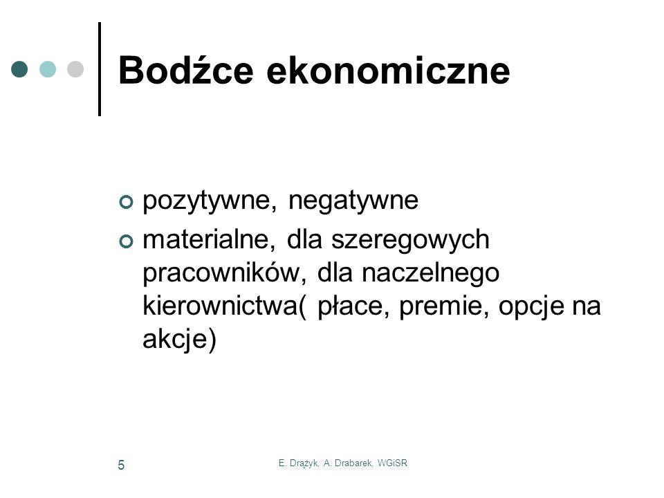 E. Drążyk, A. Drabarek, WGiSR
