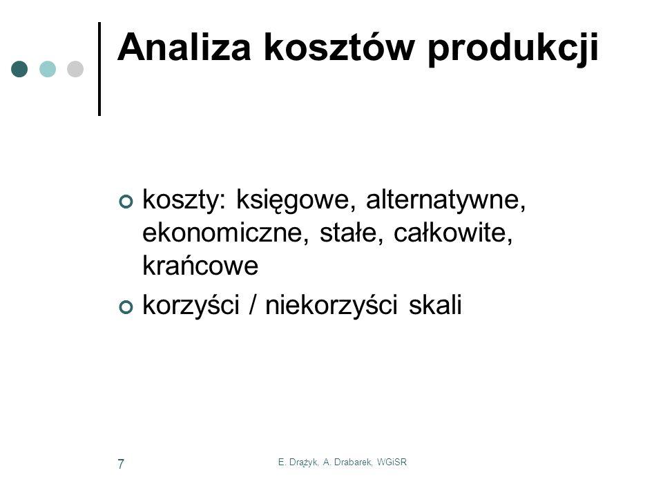 Analiza kosztów produkcji