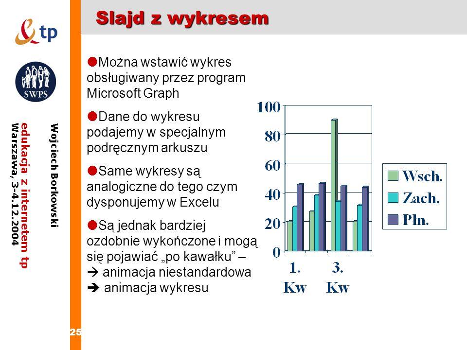 Slajd z wykresem Można wstawić wykres obsługiwany przez program Microsoft Graph. Dane do wykresu podajemy w specjalnym podręcznym arkuszu.