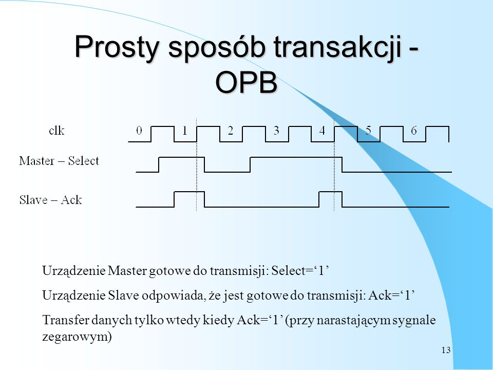 Prosty sposób transakcji - OPB