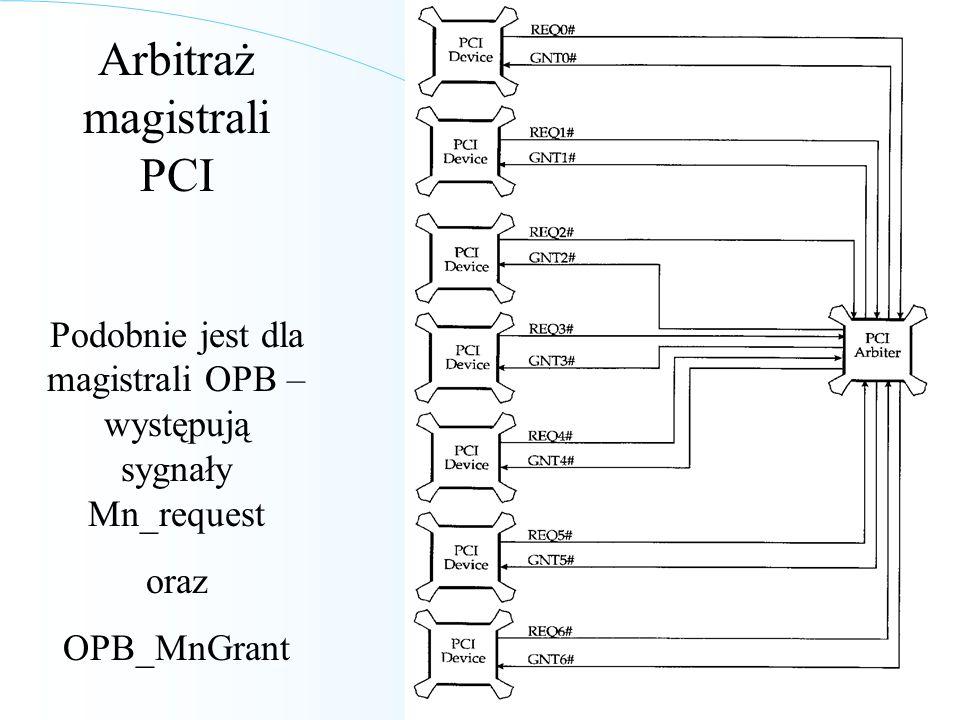 Arbitraż magistrali PCI