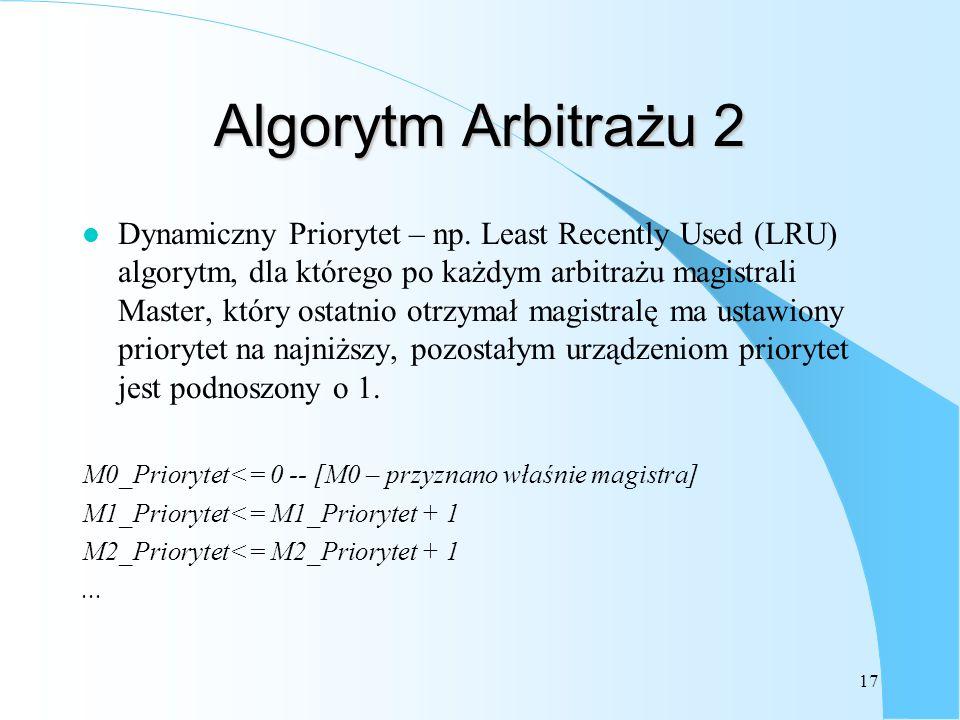 Algorytm Arbitrażu 2