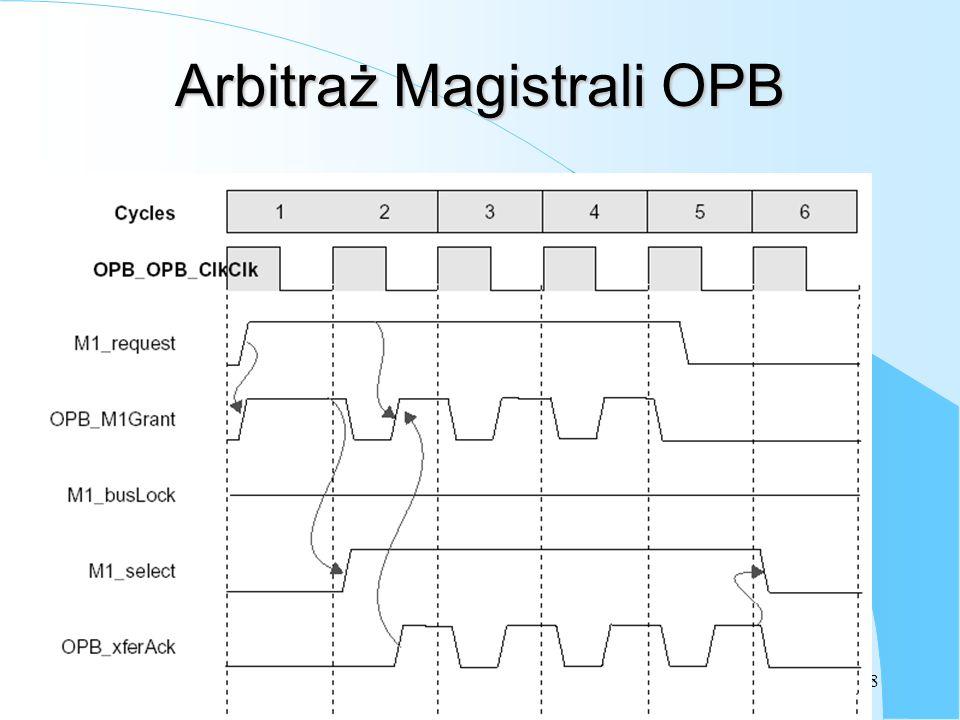 Arbitraż Magistrali OPB
