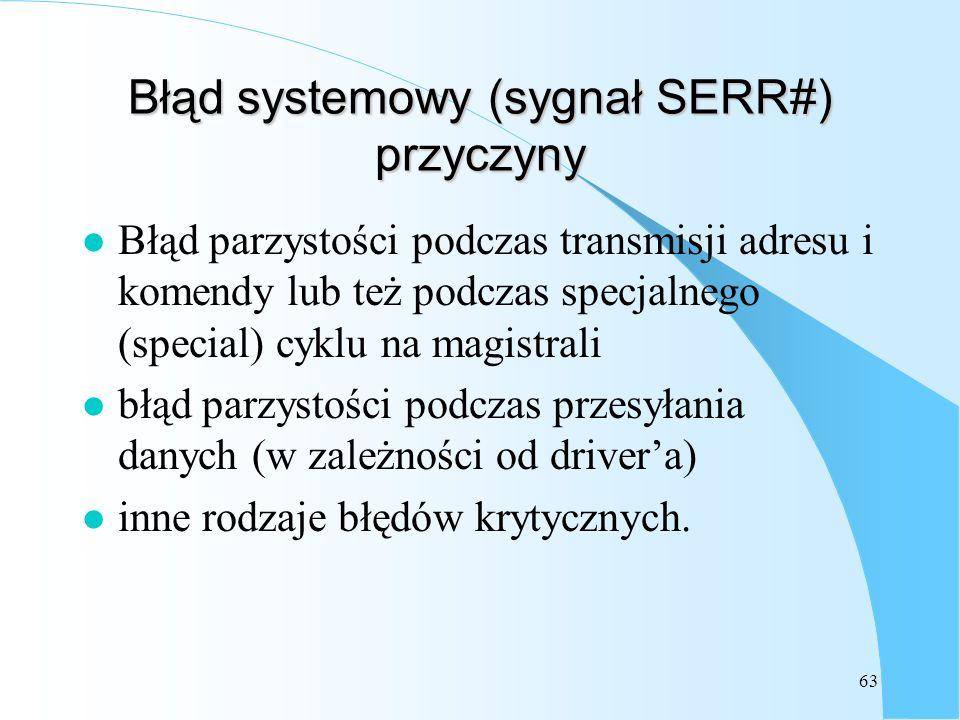 Błąd systemowy (sygnał SERR#) przyczyny