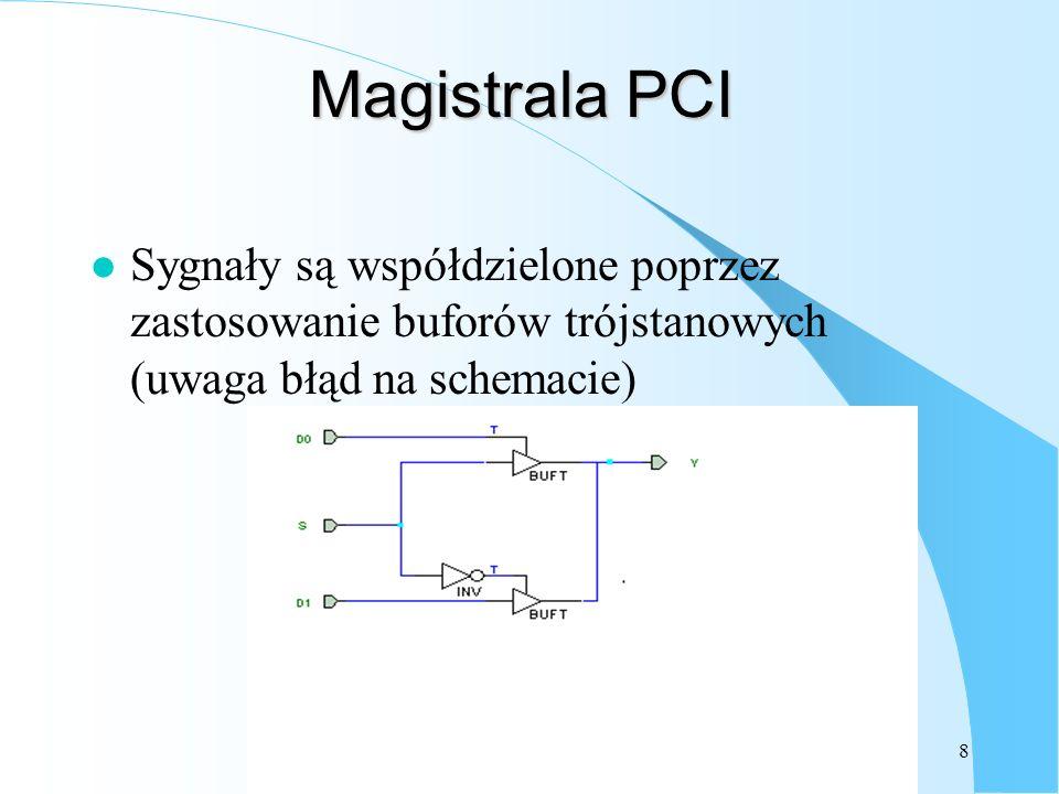 Magistrala PCI Sygnały są współdzielone poprzez zastosowanie buforów trójstanowych (uwaga błąd na schemacie)