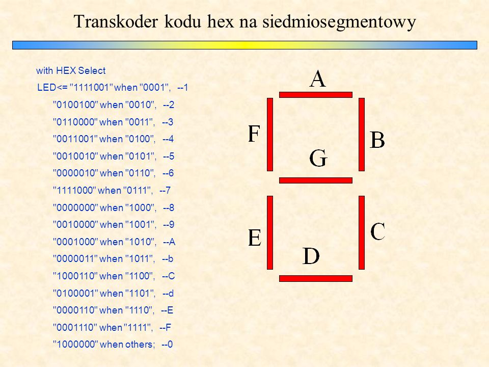 Transkoder kodu hex na siedmiosegmentowy