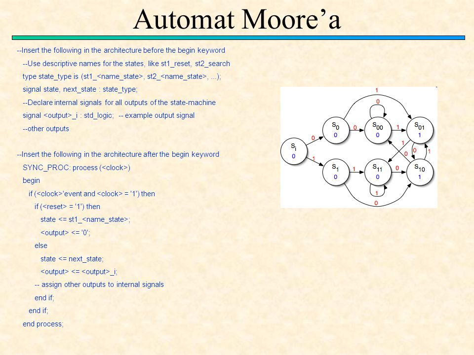 Automat Moore'a --Insert the following in the architecture before the begin keyword.