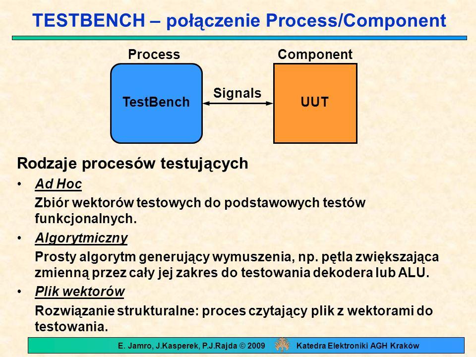 TESTBENCH – połączenie Process/Component