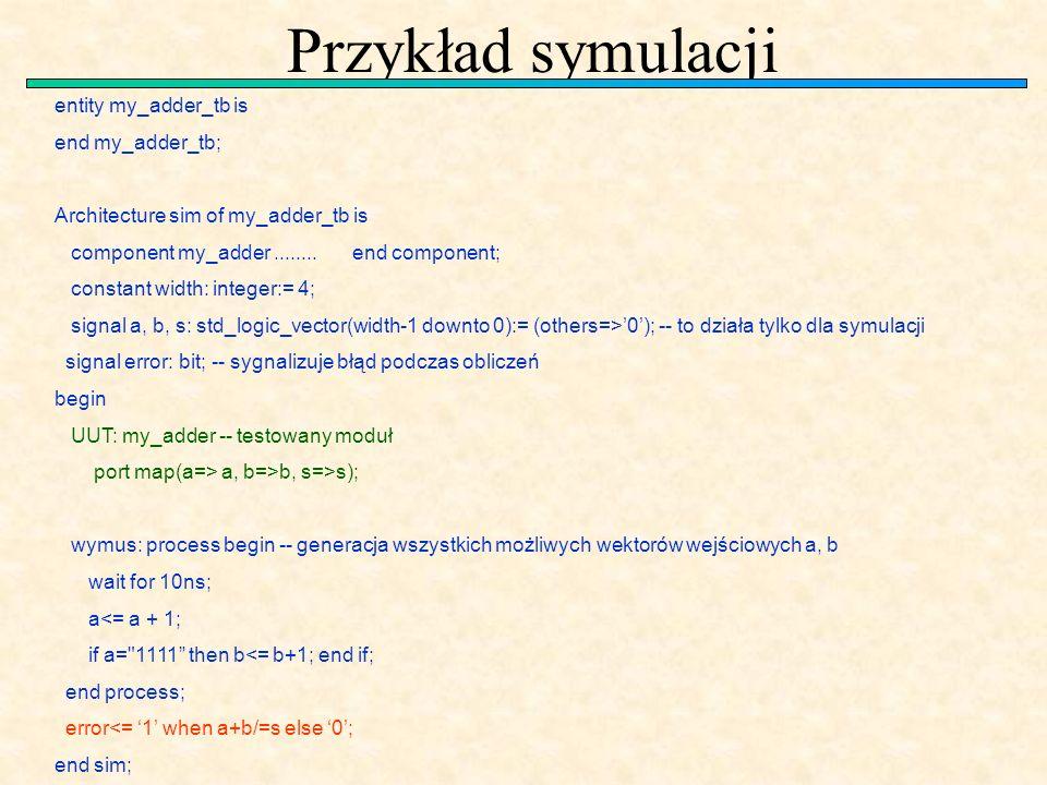 Przykład symulacji entity my_adder_tb is end my_adder_tb;