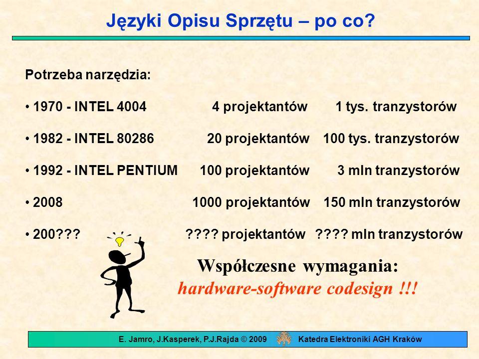 Języki Opisu Sprzętu – po co