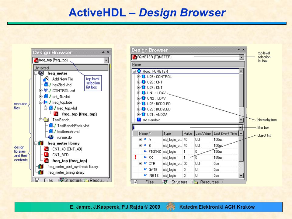 ActiveHDL – Design Browser