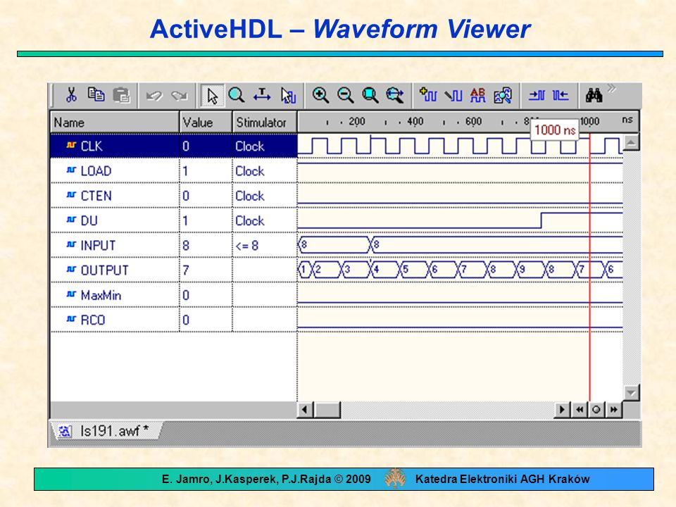 ActiveHDL – Waveform Viewer