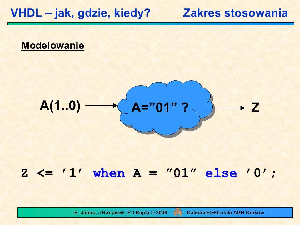 Z <= '1' when A = 01 else '0';