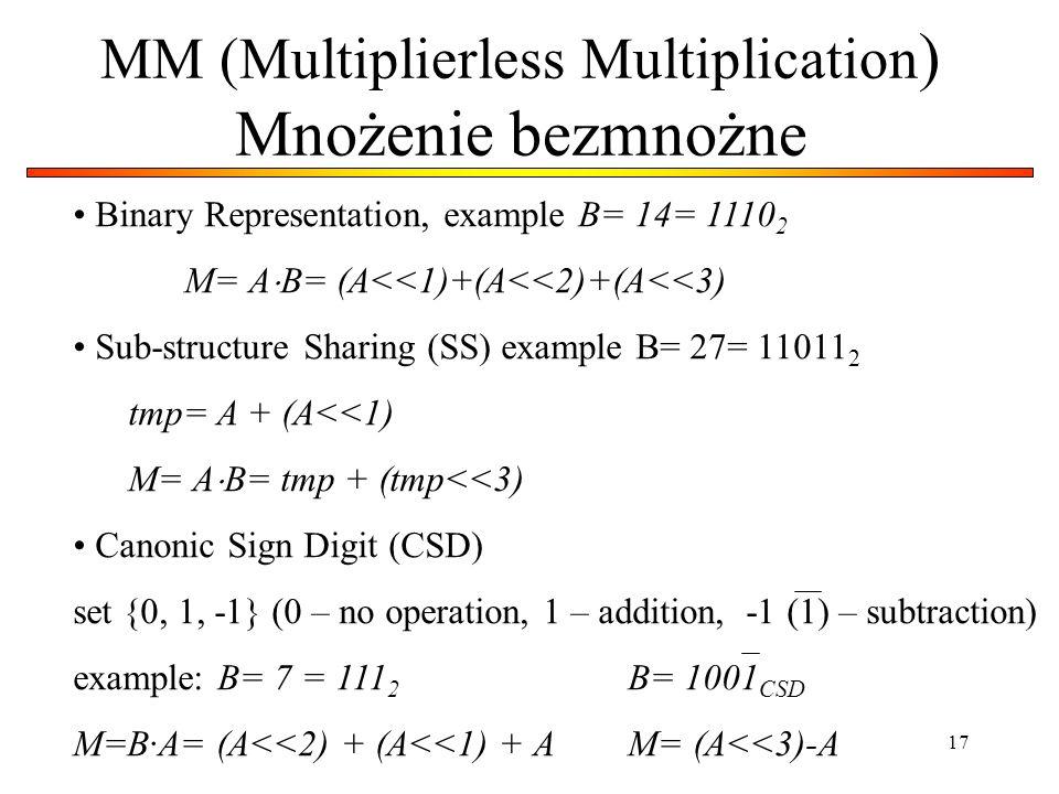 MM (Multiplierless Multiplication) Mnożenie bezmnożne