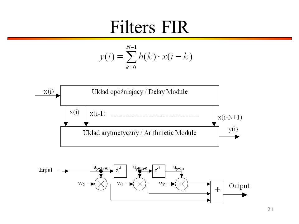 Filters FIR