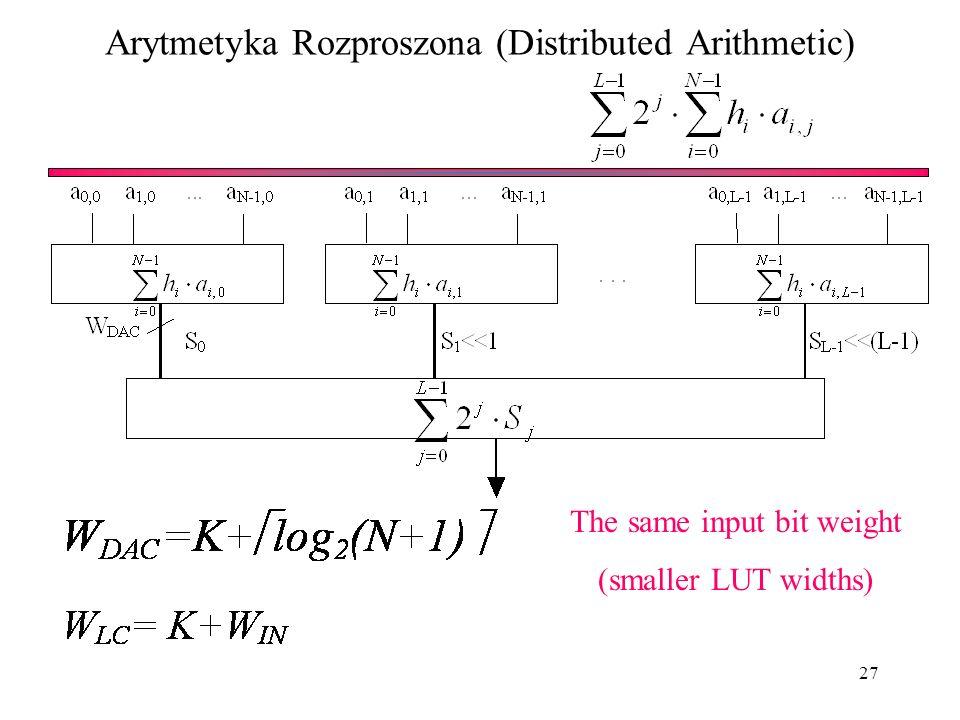 Arytmetyka Rozproszona (Distributed Arithmetic)