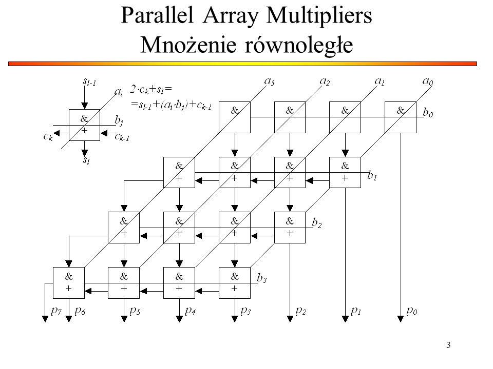 Parallel Array Multipliers Mnożenie równoległe