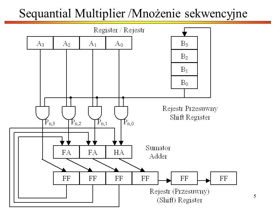 Sequantial Multiplier /Mnożenie sekwencyjne
