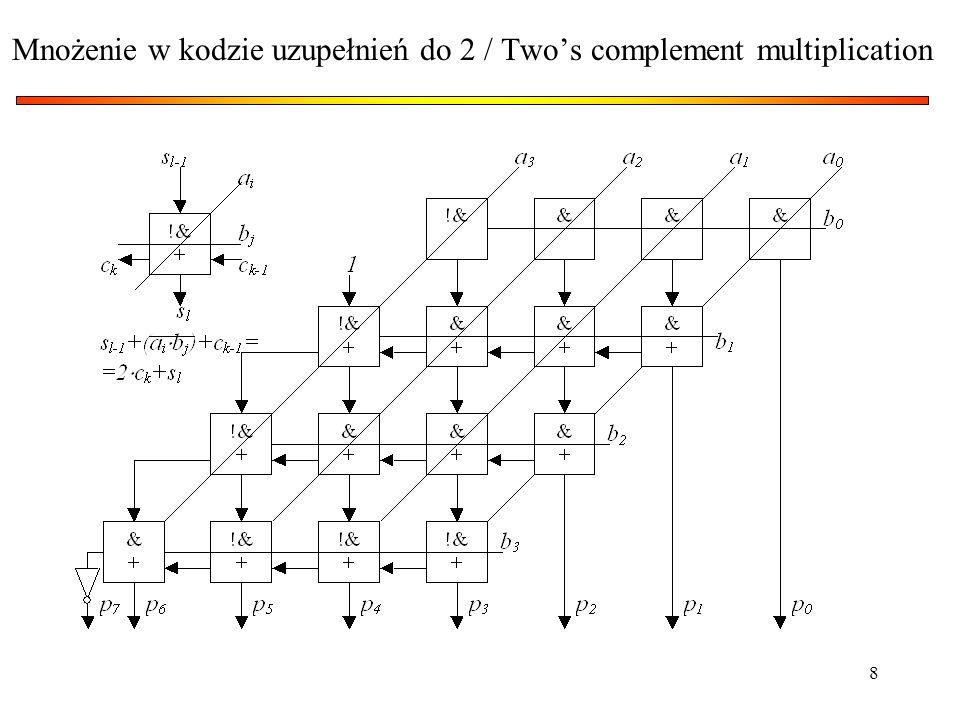 Mnożenie w kodzie uzupełnień do 2 / Two's complement multiplication