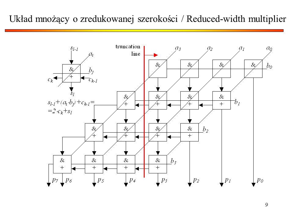 Układ mnożący o zredukowanej szerokości / Reduced-width multiplier