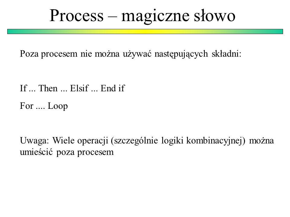 Process – magiczne słowo