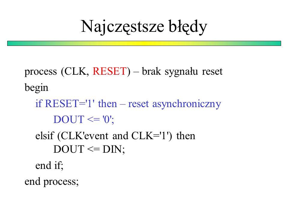 Najczęstsze błędy process (CLK, RESET) – brak sygnału reset begin