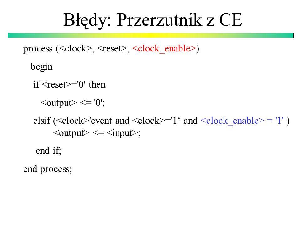 Błędy: Przerzutnik z CE