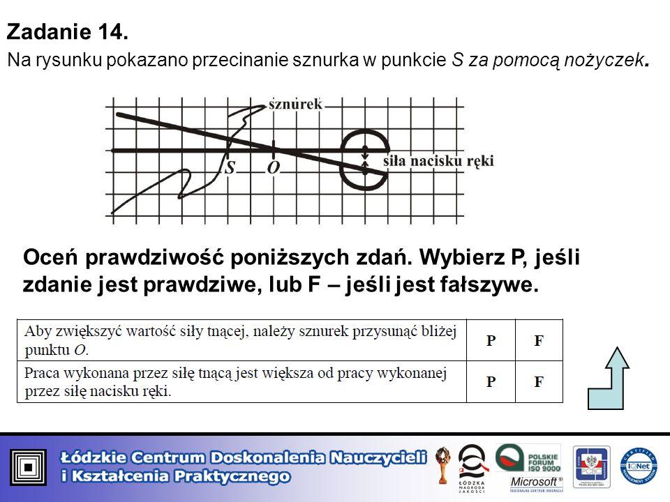 Zadanie 14.Na rysunku pokazano przecinanie sznurka w punkcie S za pomocą nożyczek.