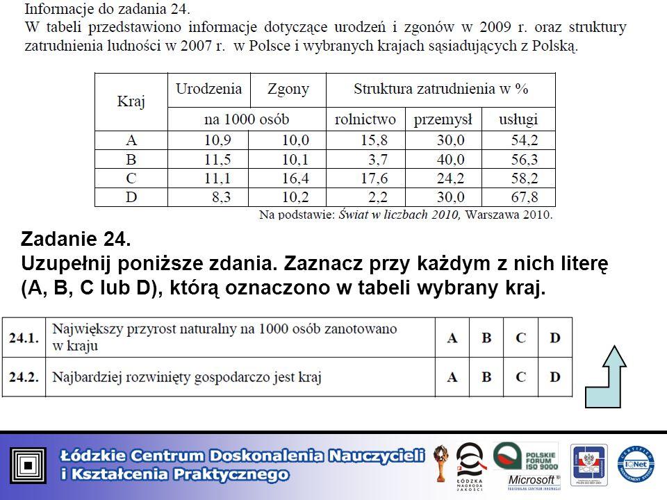 Zadanie 24.Uzupełnij poniższe zdania. Zaznacz przy każdym z nich literę (A, B, C lub D), którą oznaczono w tabeli wybrany kraj.