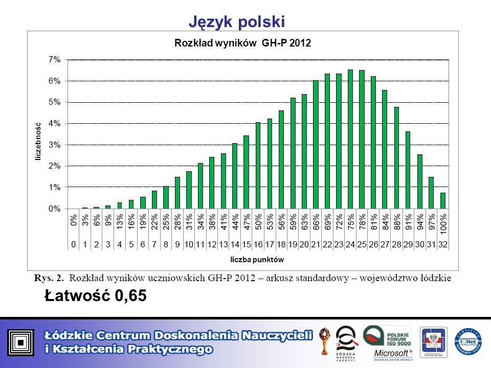 Język polski Łatwość 0,65