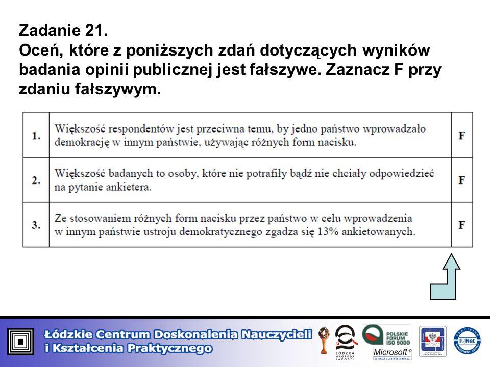 Zadanie 21.Oceń, które z poniższych zdań dotyczących wyników badania opinii publicznej jest fałszywe.