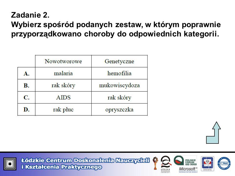 Zadanie 2.Wybierz spośród podanych zestaw, w którym poprawnie przyporządkowano choroby do odpowiednich kategorii.